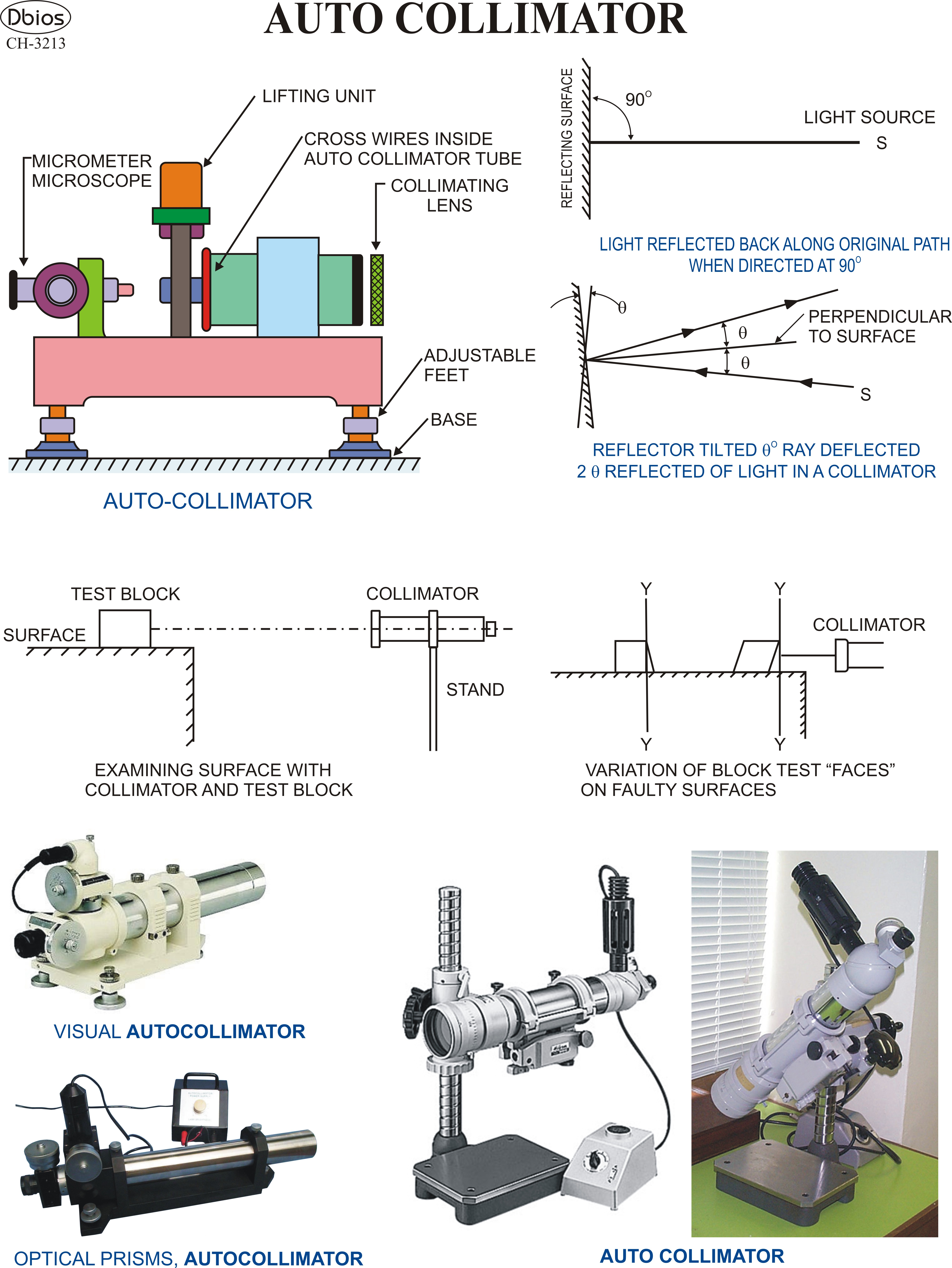 Mechanical Engg Explosive Welding Diagram Fitting